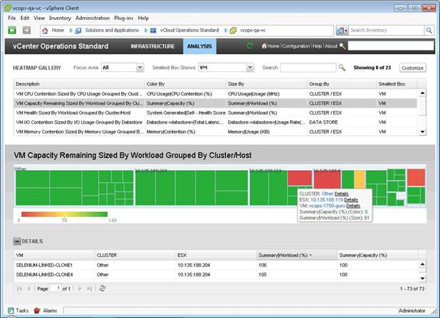 vCenter Operations