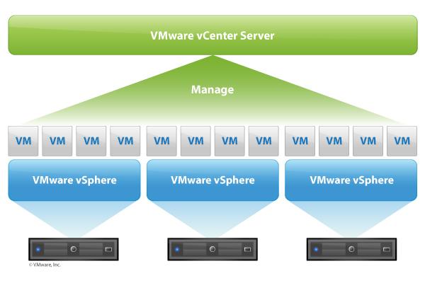 VMware купить